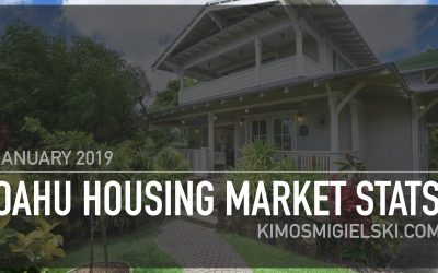 January 2018 to 2019 Oahu Home Resale Update