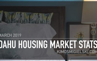March 2018 to 2019 Oahu Home Resale Update